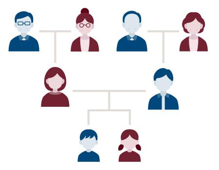 家系図を作成するには?無料でできる家系図の作成方法からフリーソフトの比較まで徹底解説!
