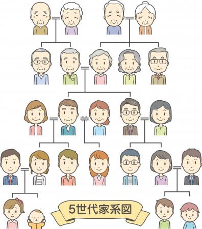 家系図の作り方は?事前の準備から作成まで、家系図の作り方を徹底解説!